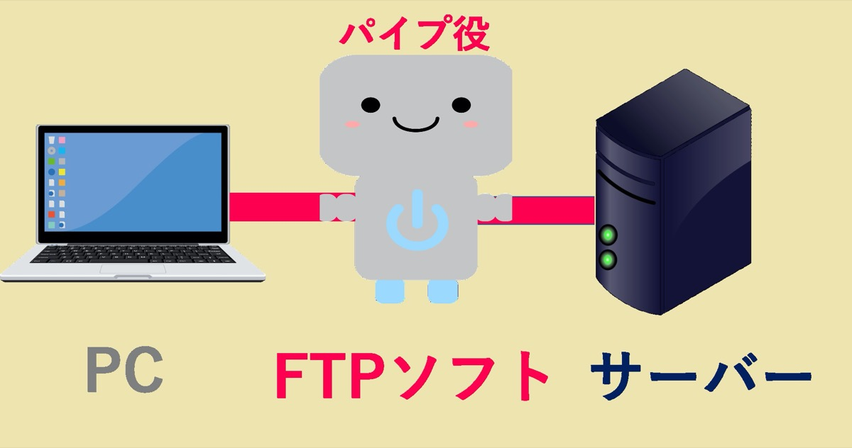 FTP接続