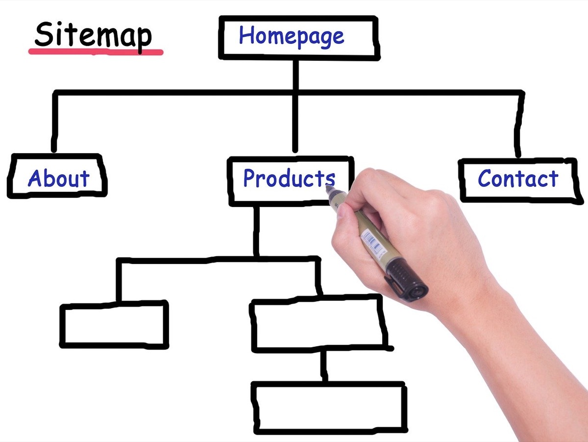 サイトマップ-html