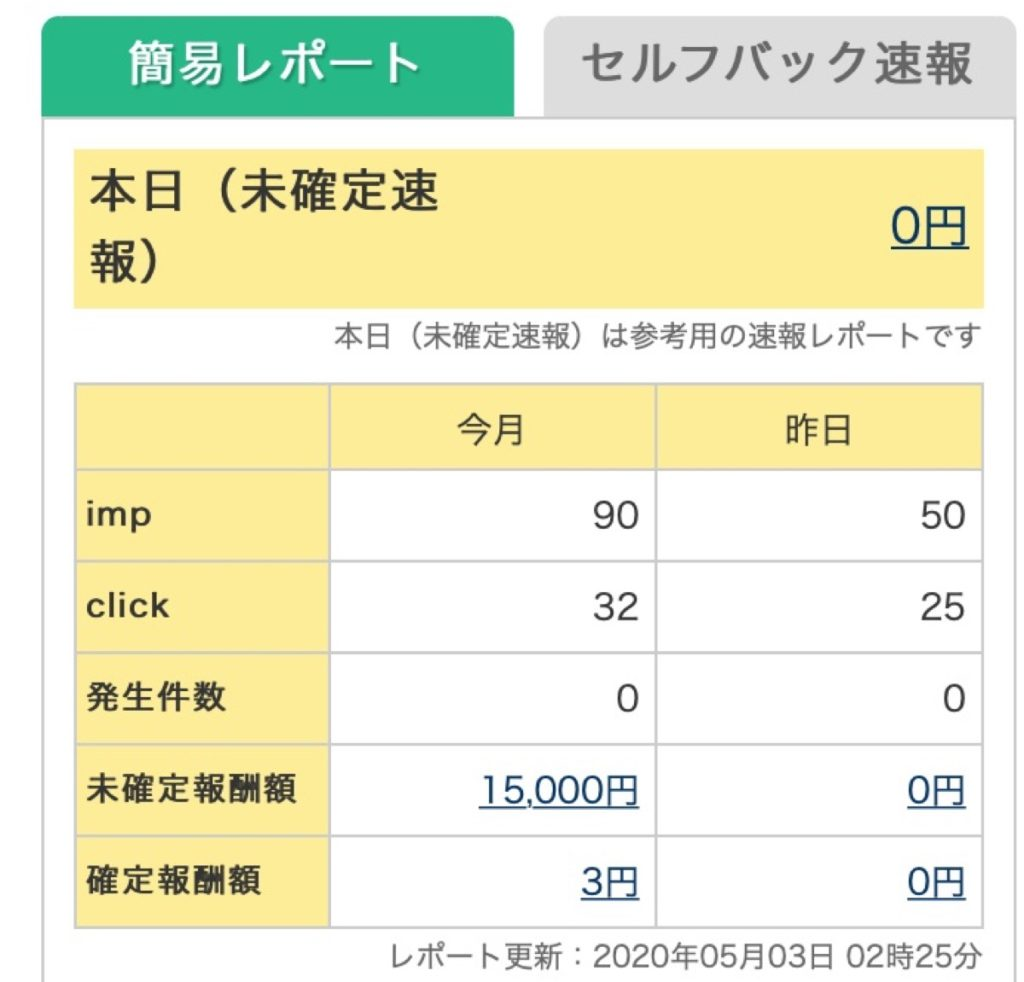 100記事-A8