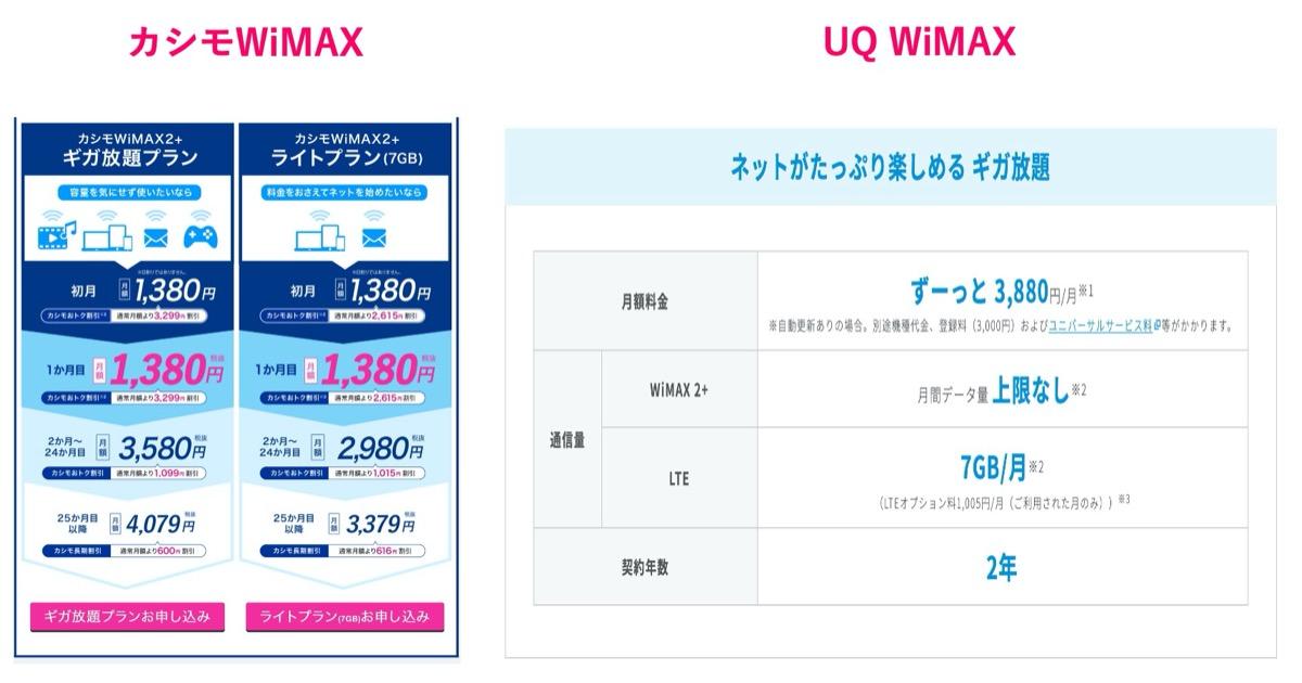 カシモ-UQ-月額比較