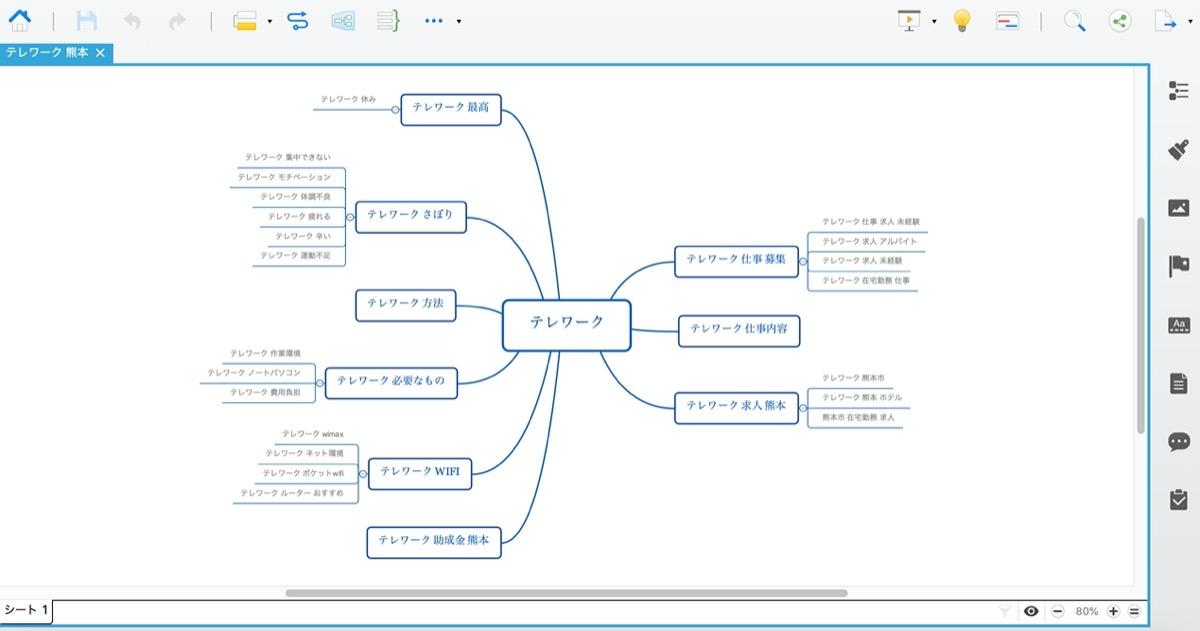 マインドマップ-完成図