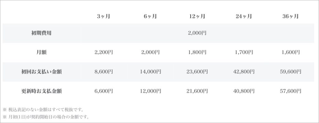 ヘテムル-プラスプラン-料金表