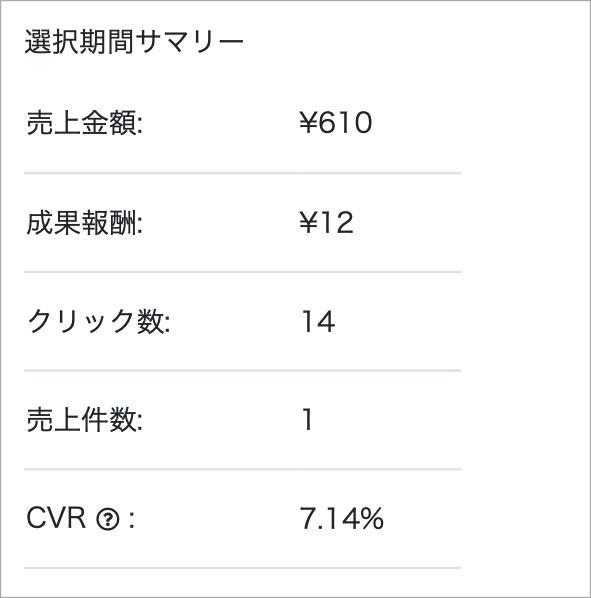 楽天-2020-09-30 発生報酬