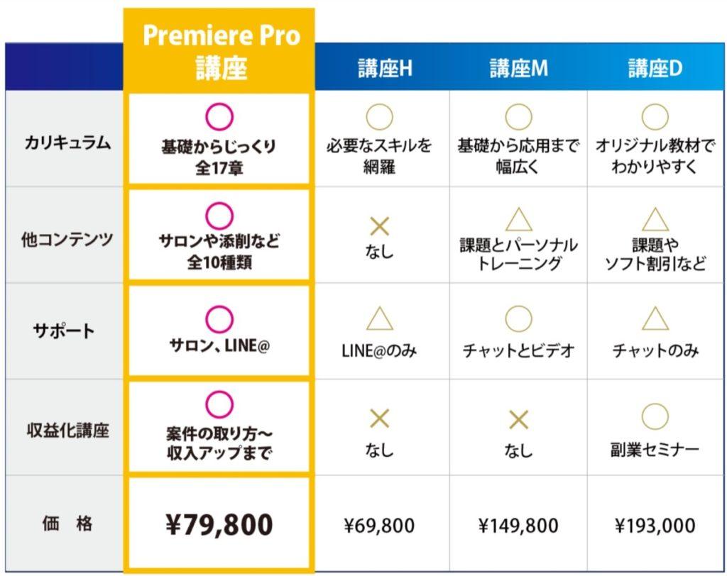 クリエイターズジャパン-料金-比較