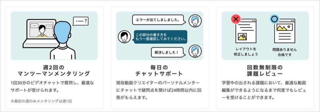 サポート体制-動画広告クリエイターコース