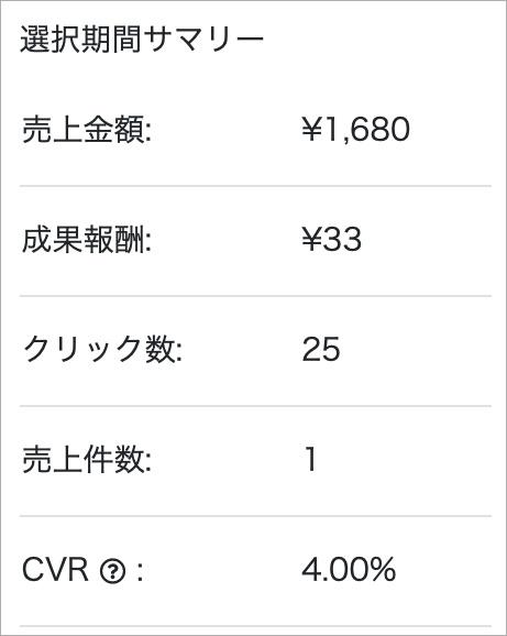 楽天-2020-02-28 発生報酬