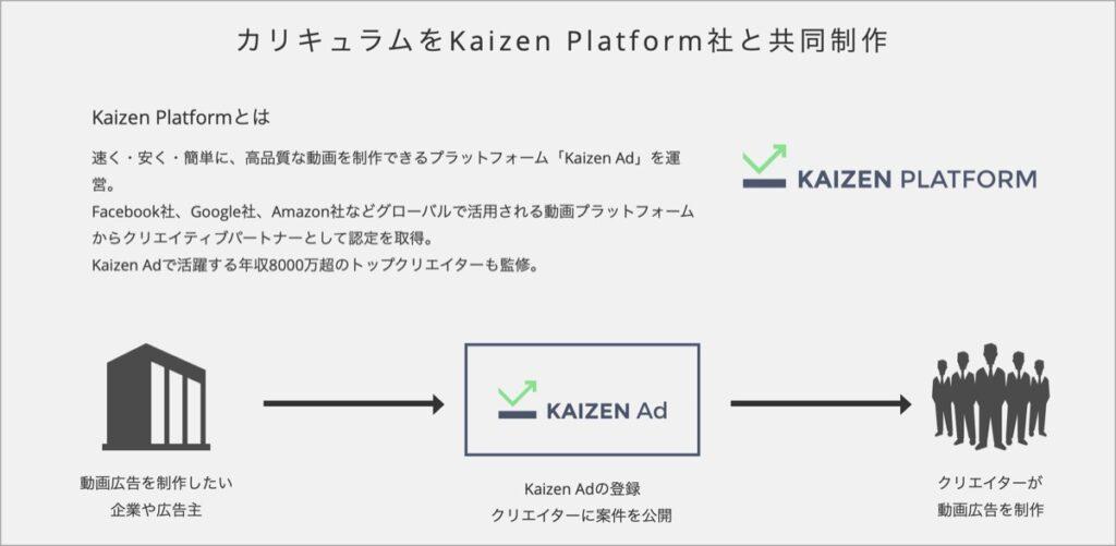 Kaizen Platform-動画広告クリエイターコース