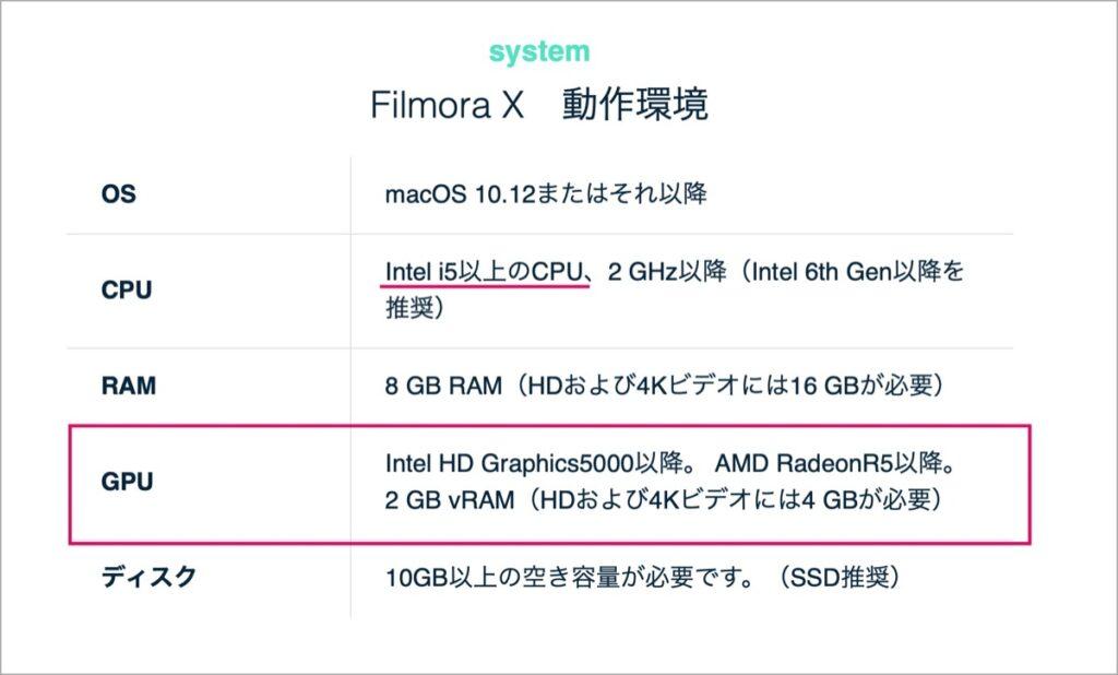 Mac-動作環境-Filmora X