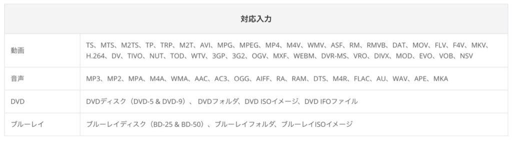 対応入力・出力-mac