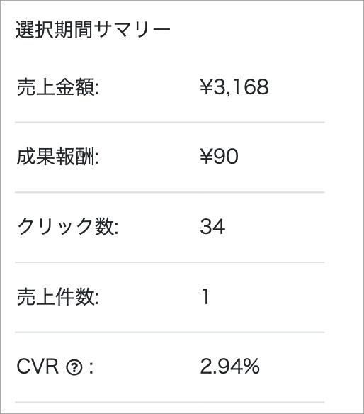 楽天-2021-03-31 発生報酬